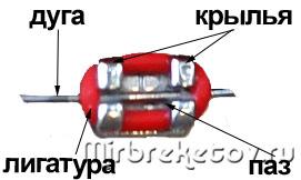 Конструкция лигатурных брекетов